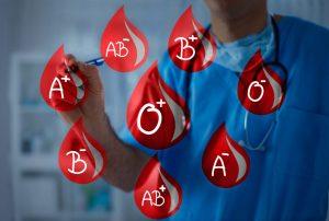 Интересные факты об анализах крови